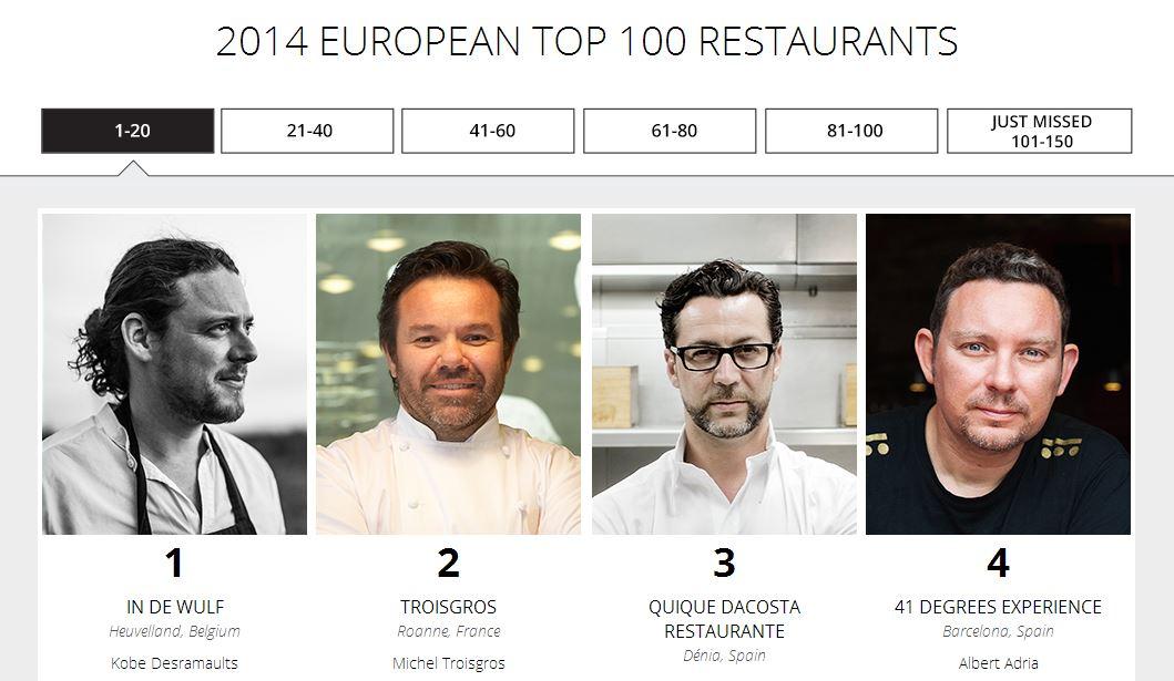 Nombran al restaurante de Quique Dacosta como el tercero mejor de Europa