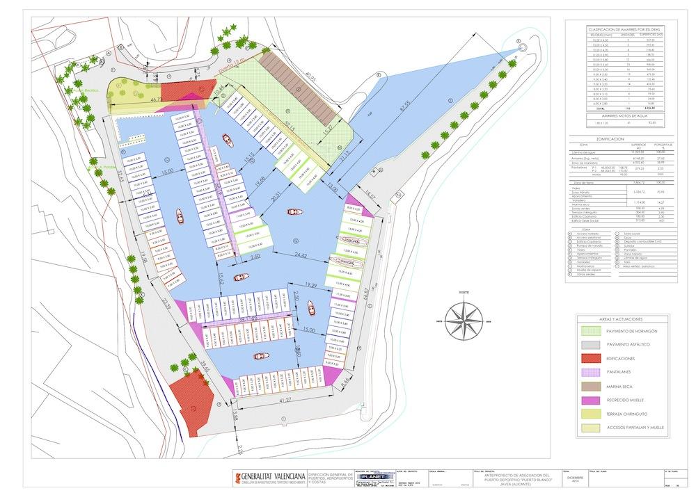 Una inversión privada de 3 millones permitirá barcos de lujo y un centro comercial en Puerto Blanco