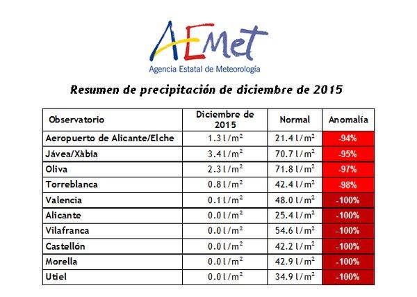 AEMET-BUENA-5.jpg