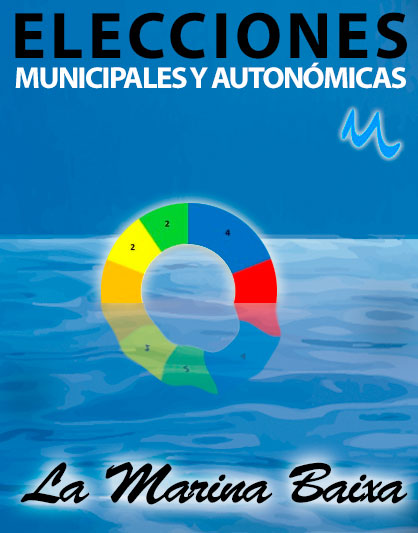 Elecciones municipales Marina Baixa 2015