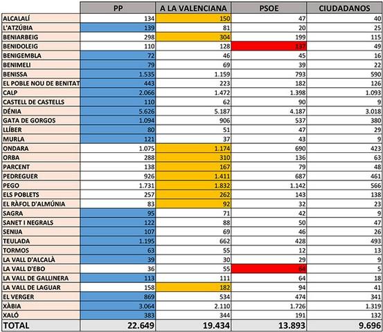 QUADRE ELECCIONS 2016
