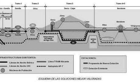 Objetivo: movilización masiva por el Tren de la Costa