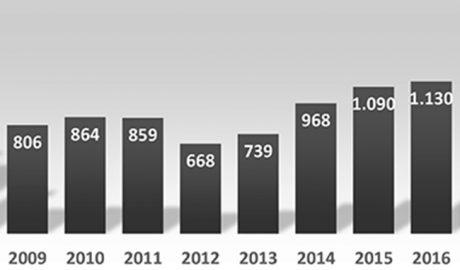 La lenta recuperació del sector immobiliari de la Marina Alta