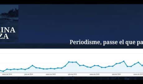 LA MARINA PLAZA vuelve a pulverizar su récord de difusión con más de 270.000 visitas en julio