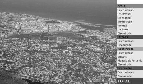 Dénia, puzle de ciutats